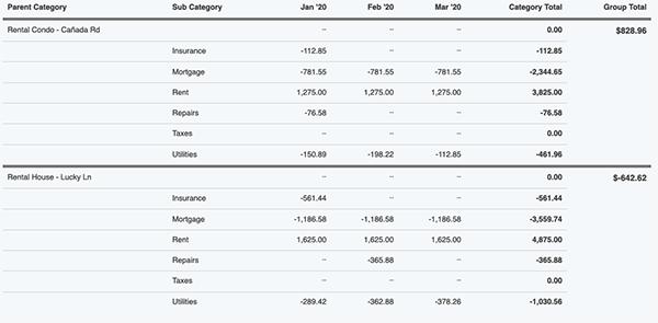 Custom Category Report - Sample report