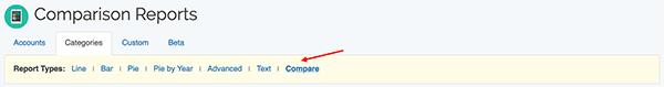 Category Comparison Reports - Location