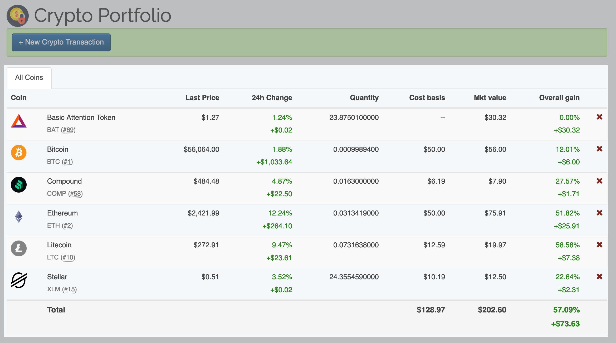Crypto coin list