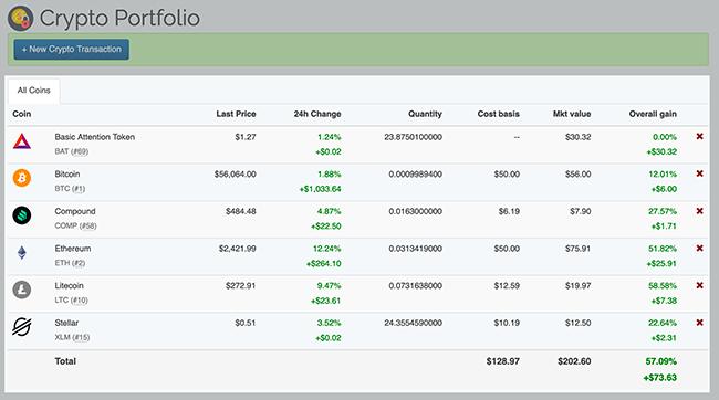 Crypto Portfolio - Coins List